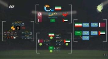 آنالیز لیگ برتر در فوتبال برتر