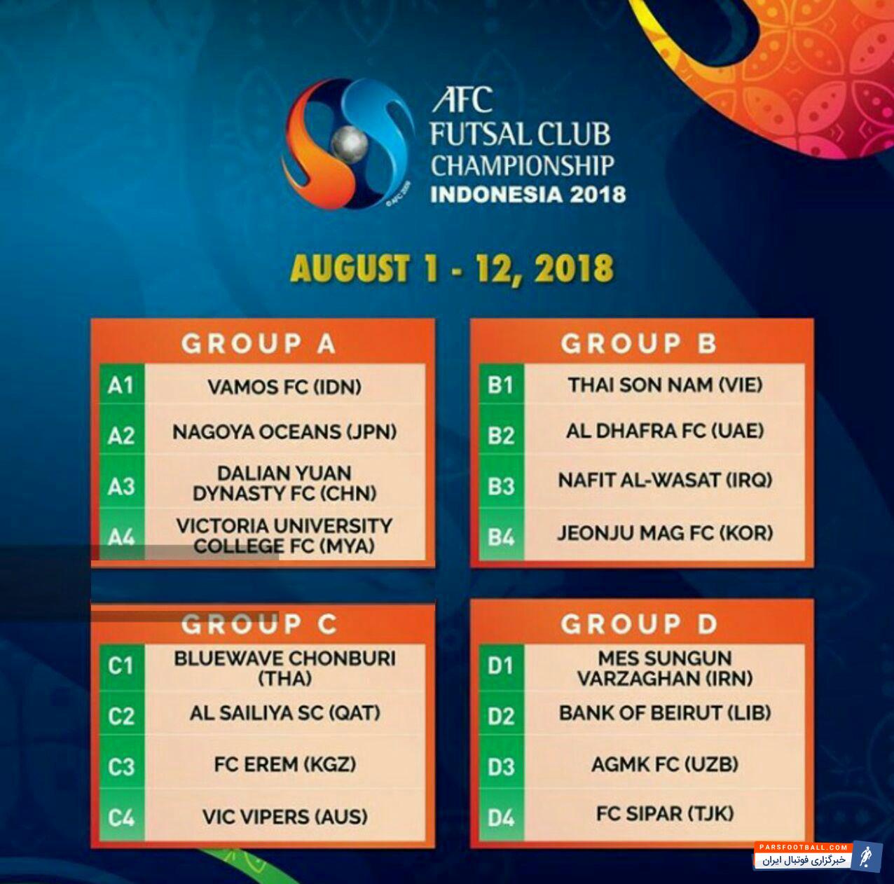 قرعه کشی رقابت های جام باشگاه های فوتسال آسیا انجام شد و حریفان مس سونگون مشخص شدند.