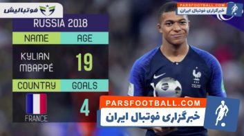 بازیکنان جوان جام جهانی