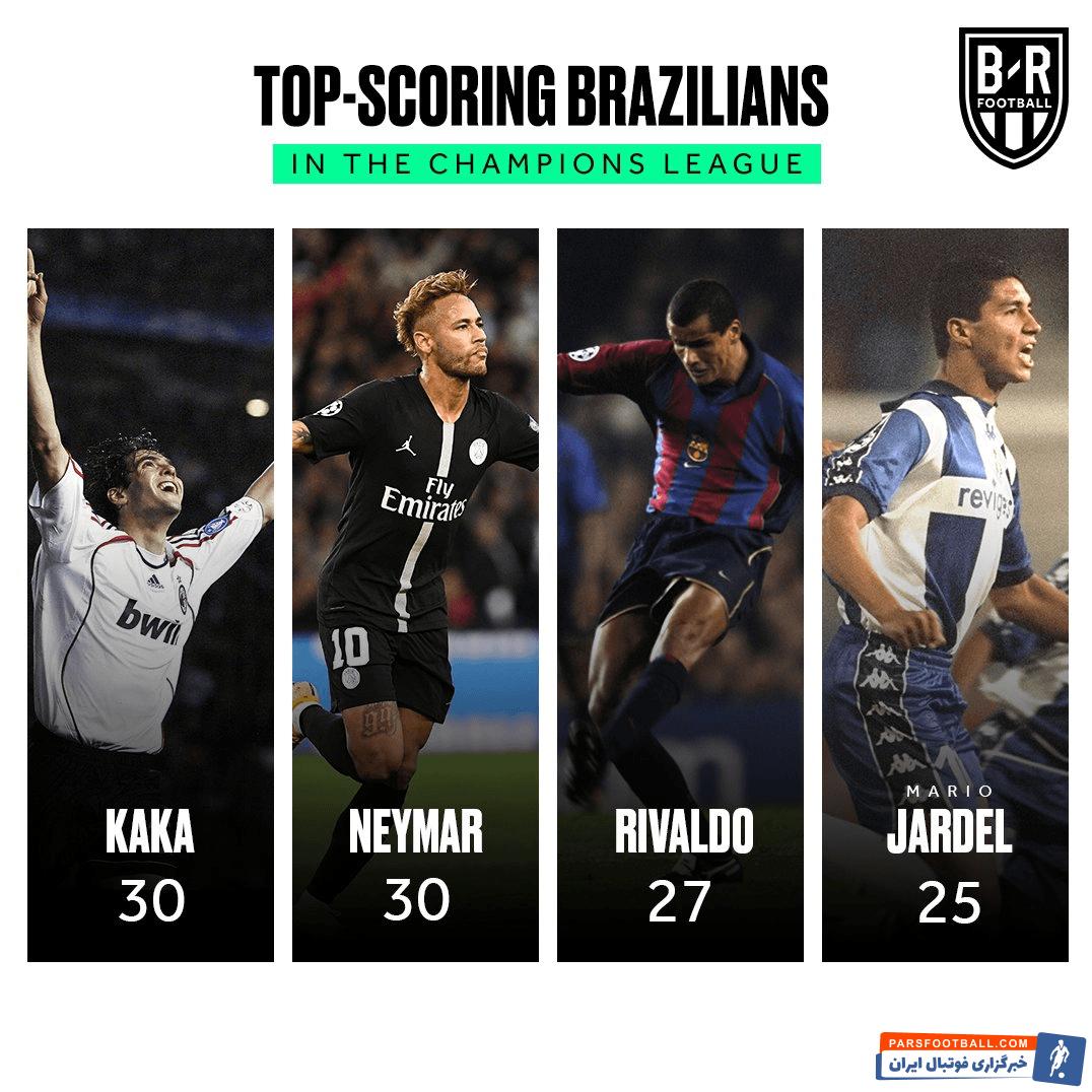 نیمار برترین گلزن برزیلی لیگ قهرمانان اروپا