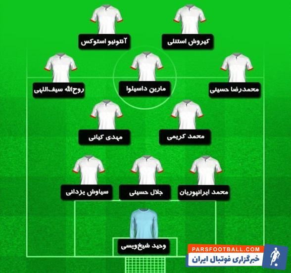 منتخب هشت هفته اول لیگ برتر