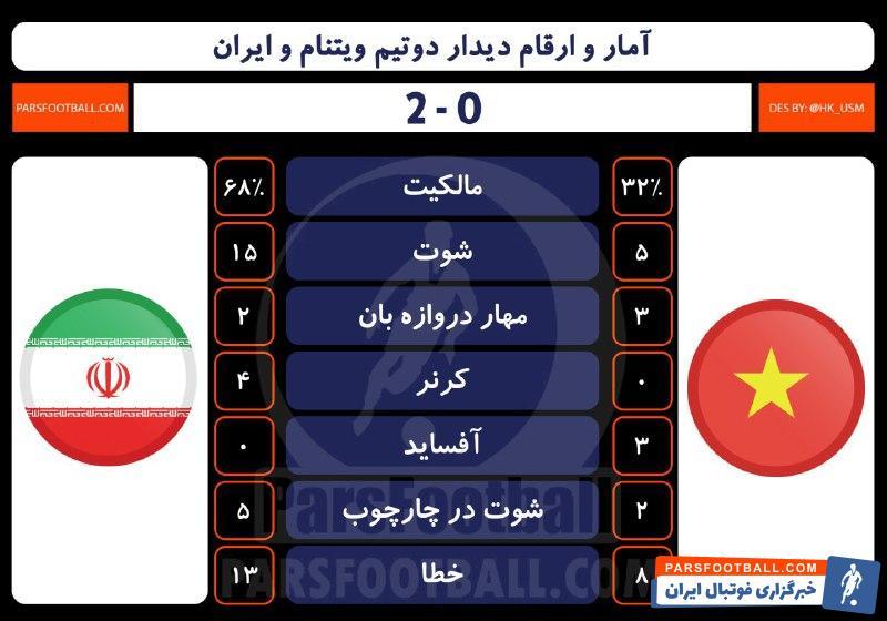 تیم ملی ویتنام و ایران