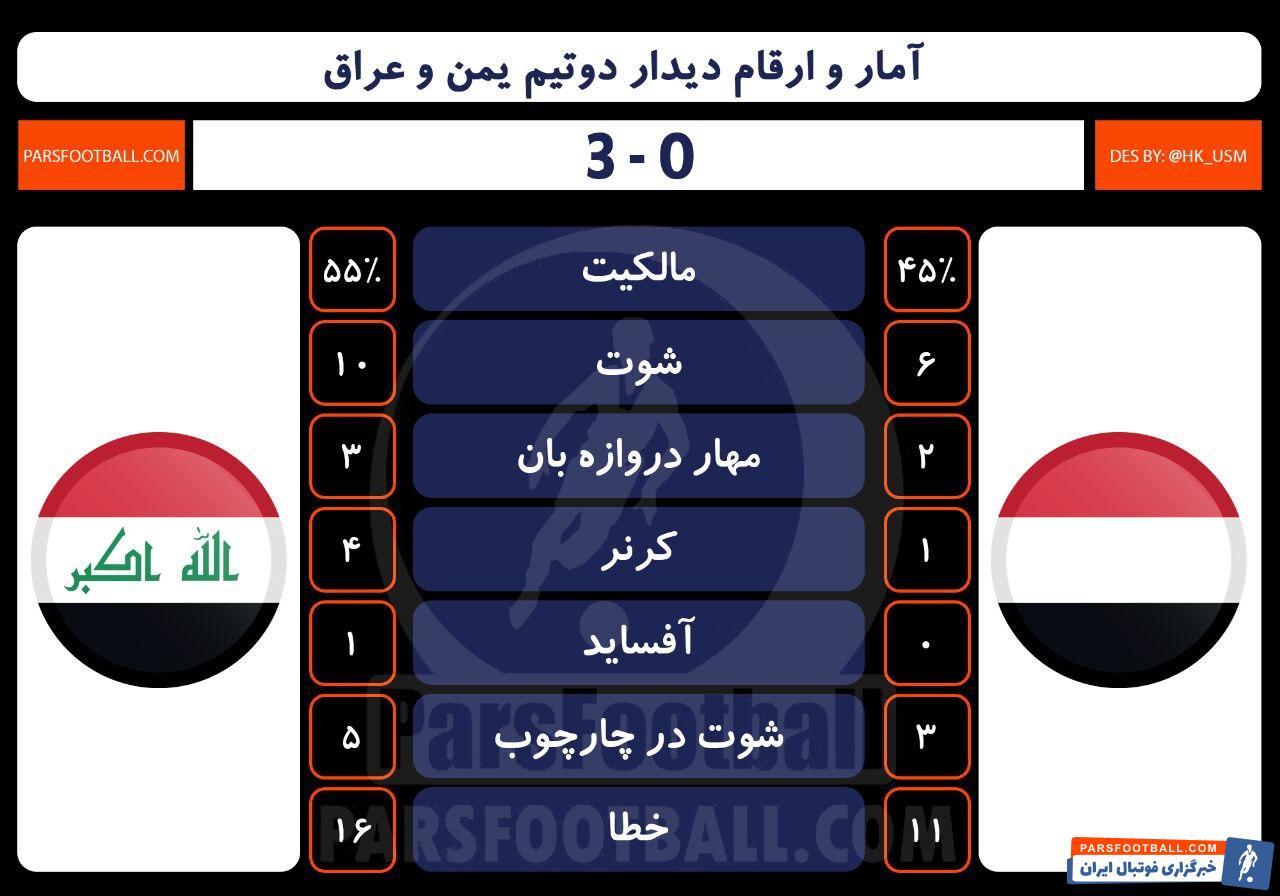 تیم ملی یمن و عراق