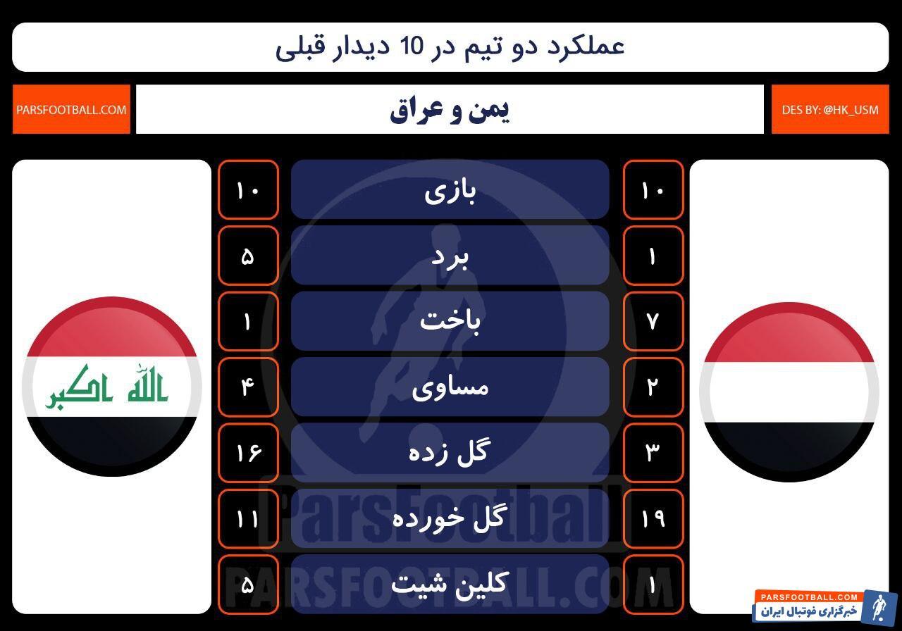 یمن و عراق