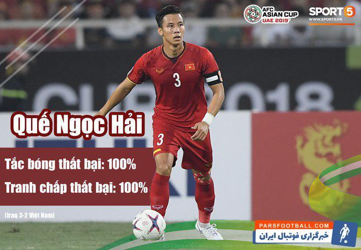 انگوک های : ایران قدرتمندترین تیم آسیاست.