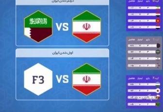 حریفان احتمالی تیم ملی ایران در مرحله 1/8 نهایی جام ملت های آسیا