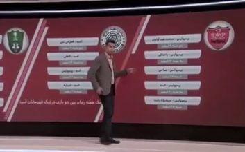 مقایسه فشردگی بازیهای نمایندگان ایران در لیگ قهزمانان آسیا و دیگر باشگاهها