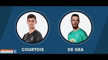 چالش حدس زدن قد ستاره های مطرح فوتبال جهان