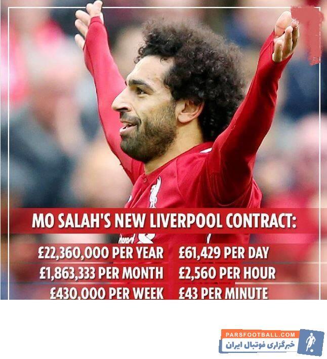 براساس پیشنویس قرارداد جدید لیورپول با محمد صلاح ، صلاح برای هر ساعت دوهزار پانصد پوند از آنفیلدیها دریافت خواهد کرد.