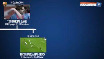 کلیپ رسمی باشگاه بارسلونا به خاطرهفتصدمین بازی لیونل مسی