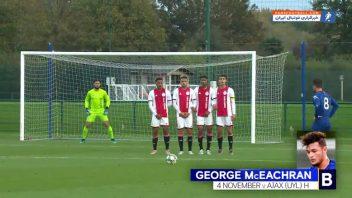 چلسی ؛ برترین گل های ماه نوامبر سال 2019 باشگاه فوتبال چلسی انگلیس