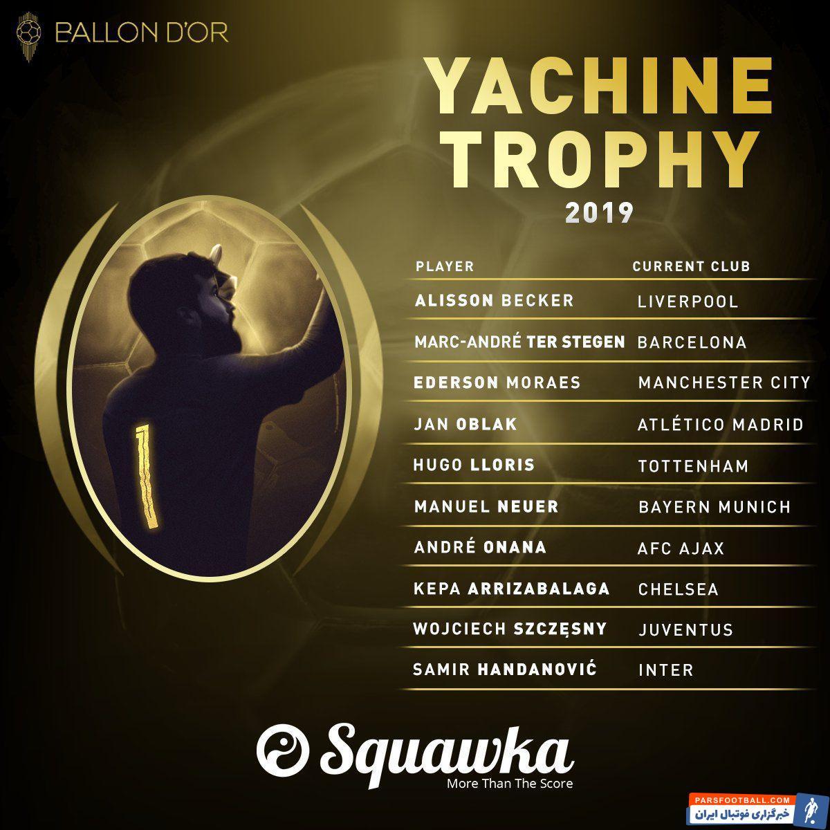 آلیسون بکر در مراسم توپ طلای دیشب اولین جایزه لِو یاشین که به بهترین دروازهبان دنیا اهدا میشود را به خود اختصاص داد.