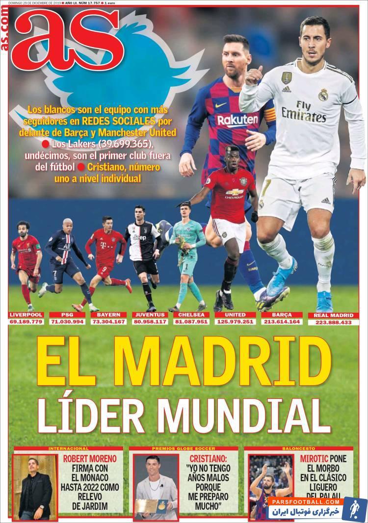 حالا رئال مادرید بیشترین دنبال کننده رسانه های اجتماعی جهان را در اختیار دارد. براساس مطالعه ای که در نوامبر سال جاری توسط Sporting   انجام شده است.