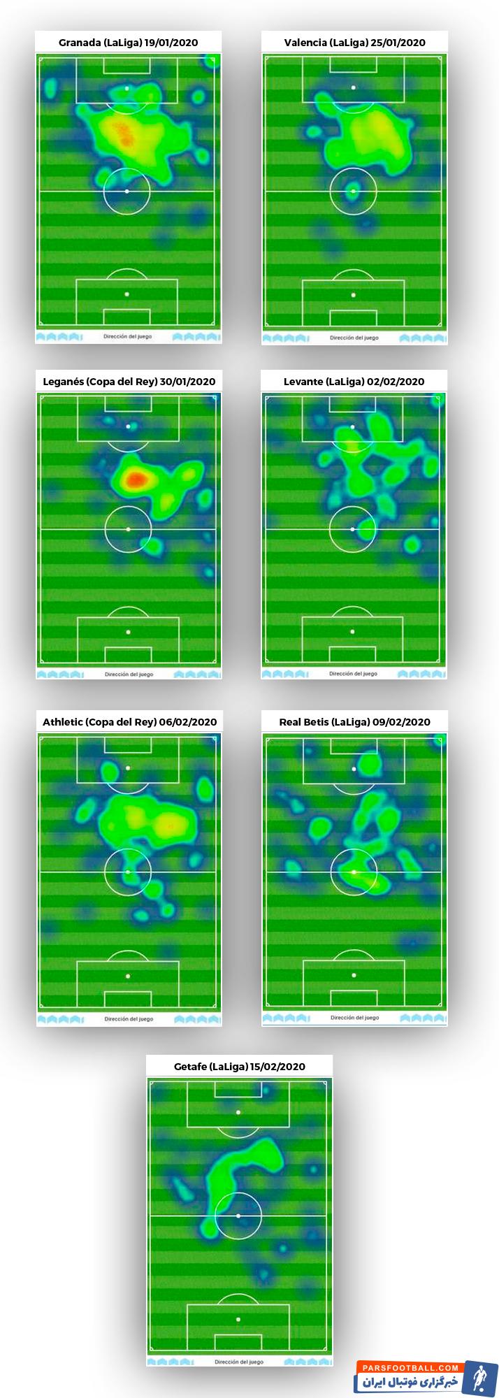 به نقل از مارکا، لیونل مسی 4 بازی است که برای بارسا گل نزده و از 31 شوت او که 15 تایش در چارچوب بوده، هیچکدام راهی به دروازه پیدا نکرده اند.