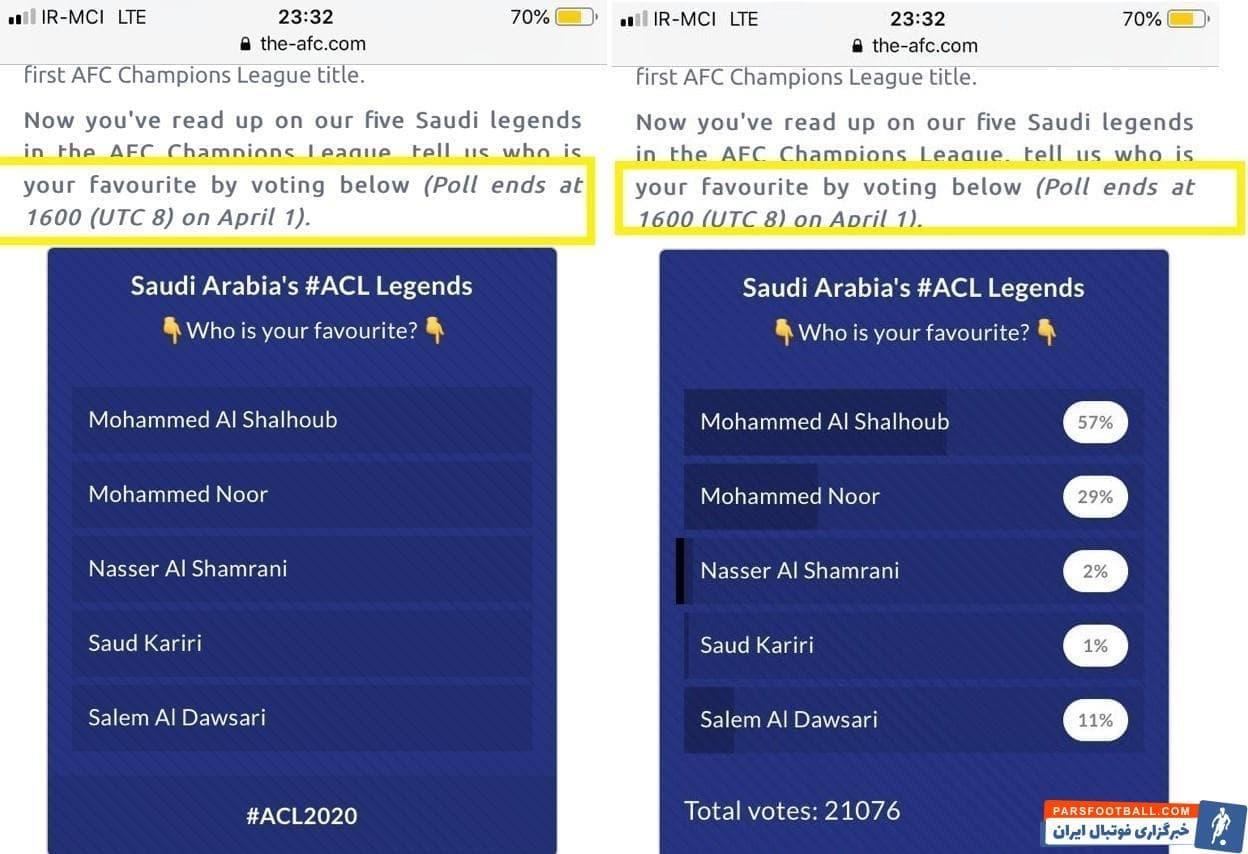 نظرسنجی کنفدارسیون فوتبال آسیا AFC درباره اسطوره ایرانی لیگ قهرمانان آسیا بحثبرانگیز شده و نکات جالبی در آن نهفته است.