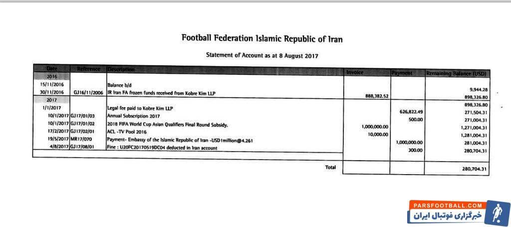 افشای تخلف باورنکردنی در فدراسیون فوتبال AFC