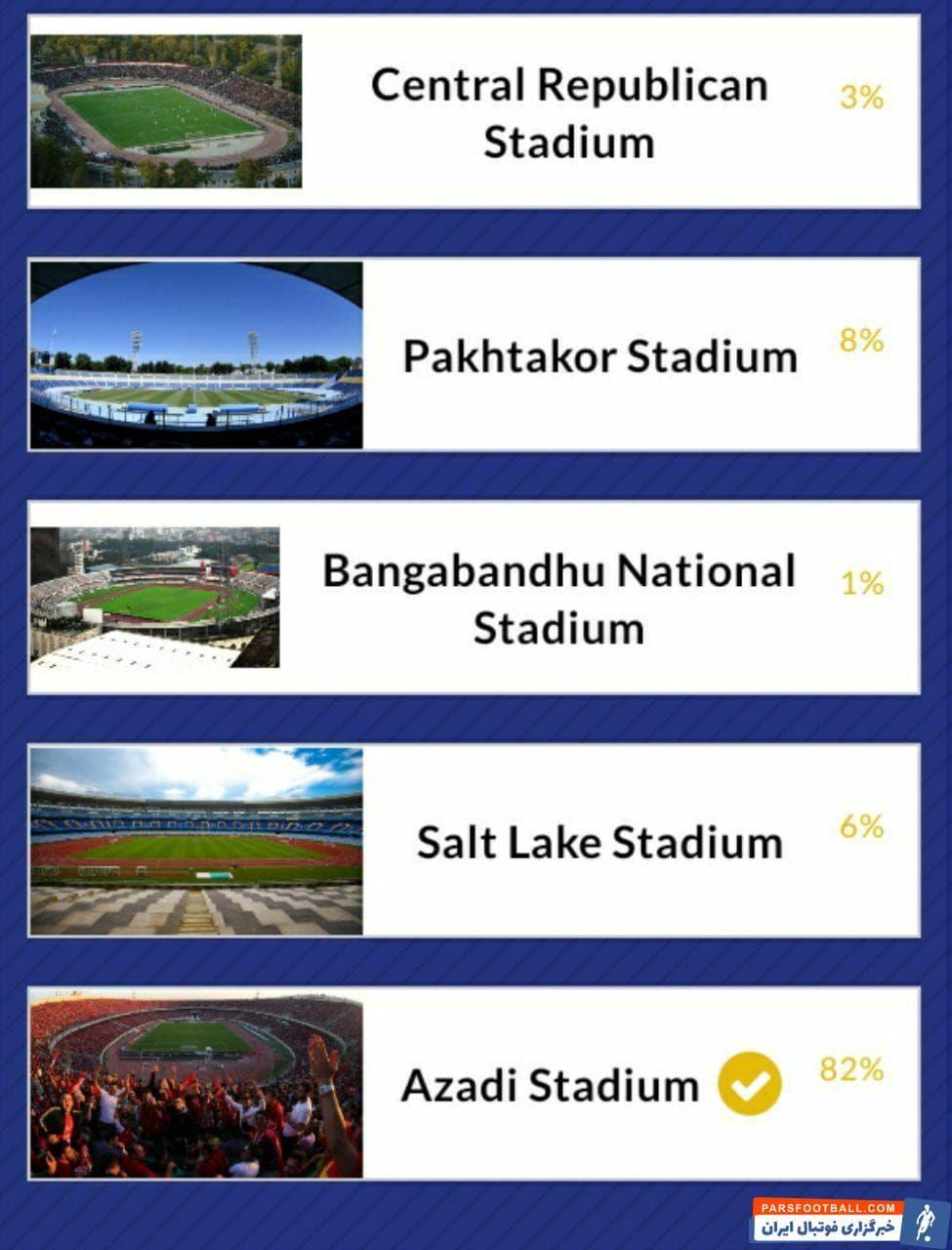 ورزشگاه آزادی نامزد عنوان بهترین ورزشگاه آسیا از نگاه AFC