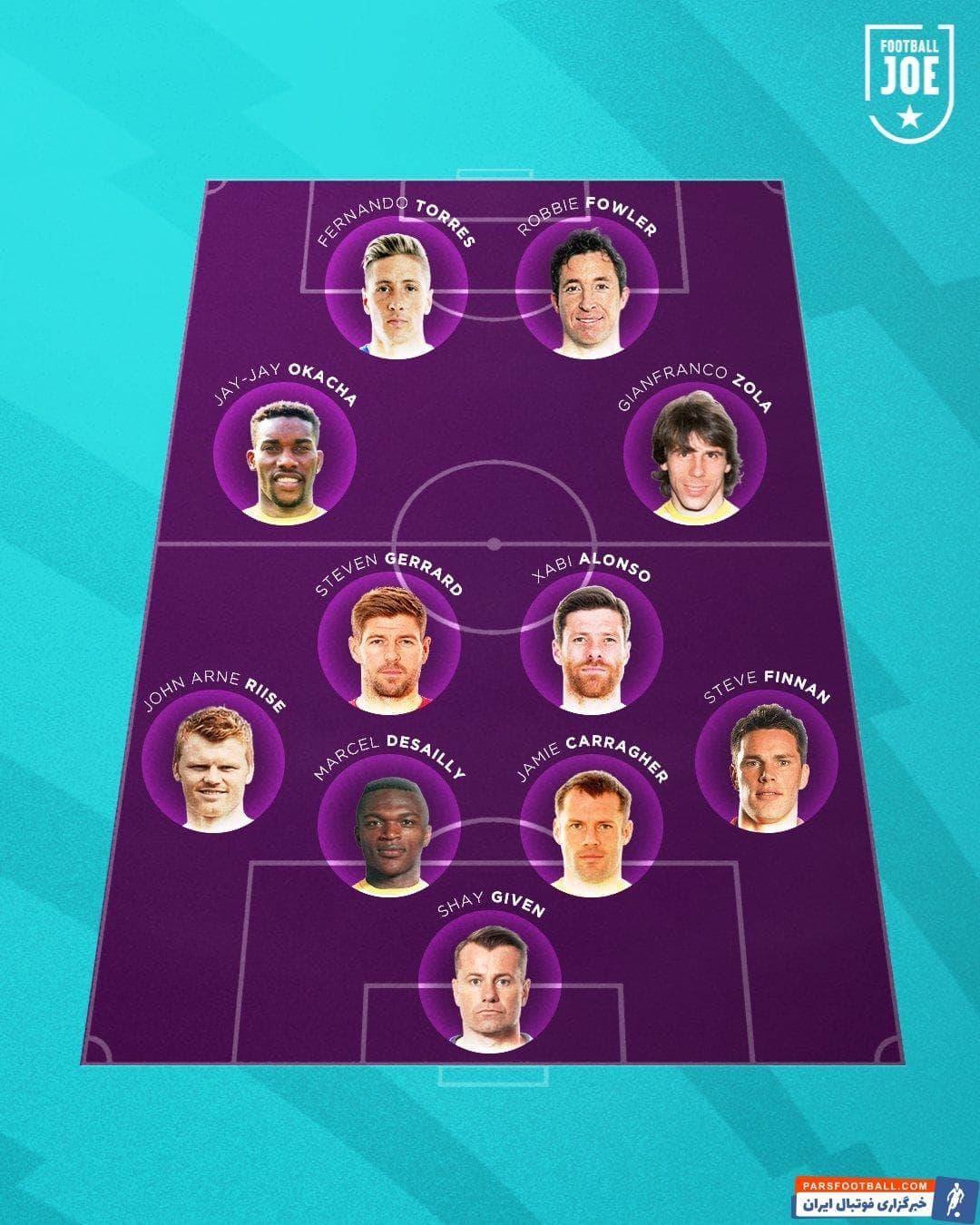 ترکیب 11 نفره بازیکنانی که قهرمان لیگ برتر انگلیس نشدند