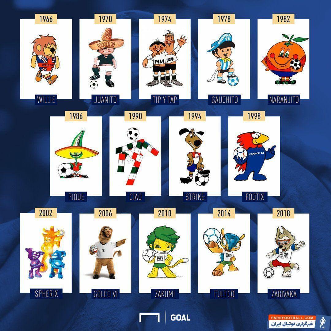 عروسک های جام جهانی