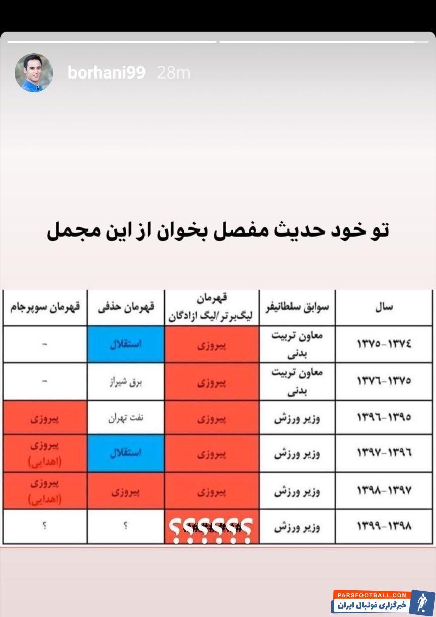 آرش برهانی علیه مسعود سلطانیفر، وزیر ورزش و جوانان دو استوری منتشر کرد. مهاجم پیشین استقلال، استوری جدیدی منتشر کرده است.