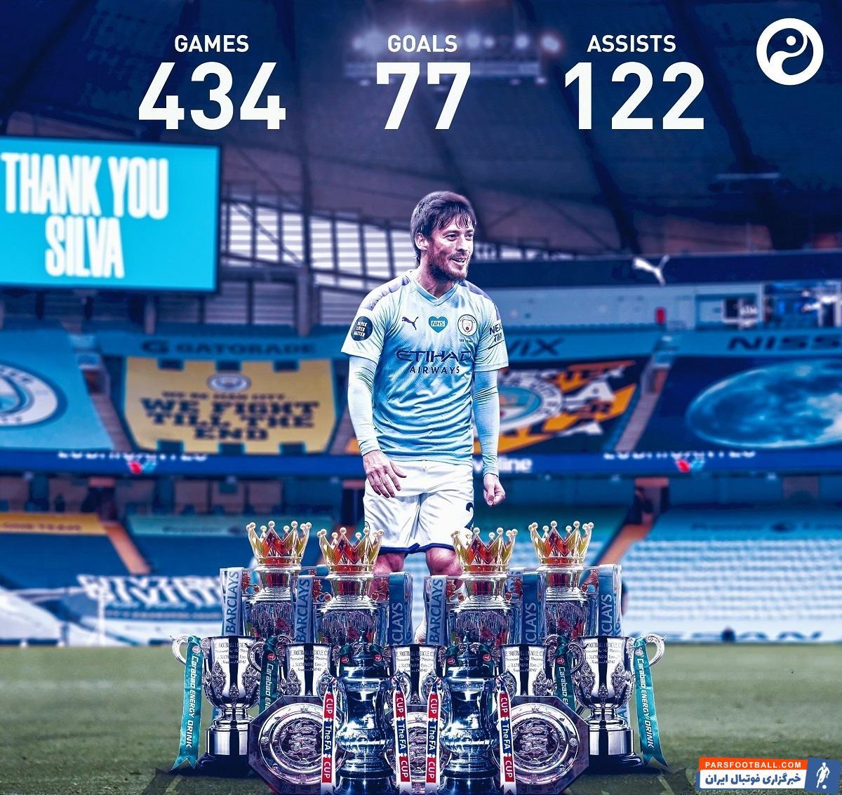 منچسترسیتی در آخرین بازی خود در لیگ برتر برابر نوریچ سیتی به میدان رفت و موفق شد با ۵ گل بازی را ببرد. این دیدار آخرین حضور داوید سیوا در منچسترسیتی بود.