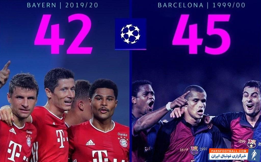 در آستانه فینال لیگ قهرمانان اروپا بین بایرن مونیخ و پاریس ، رکورد گلزنی باواریاییها بدجور هوادارانشان را امیدوار به قهرمانی کرده است.