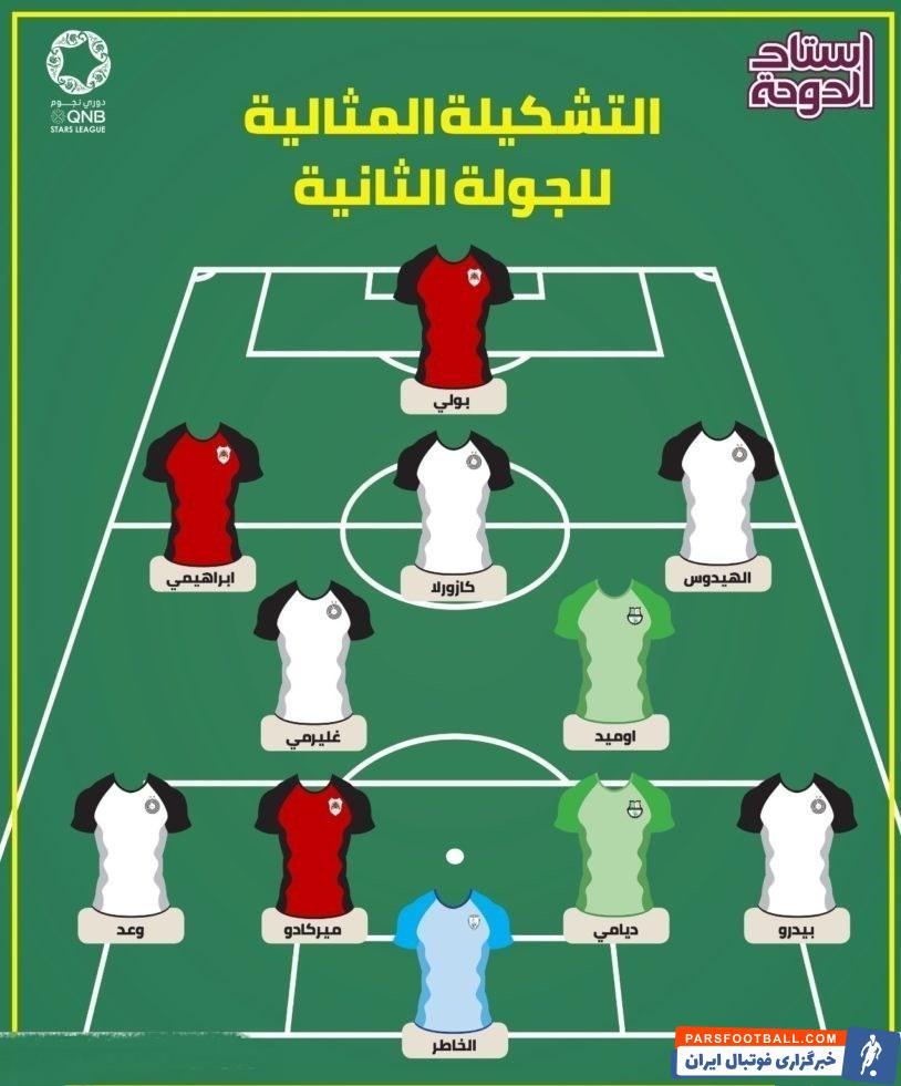 امید ابراهیمی هافبک ایرانی تیم فوتبال الاهلی برای دومین هفته متوالی در ترکیب تیم منتخب هفته لیگ ستارگان قطر جای گرفت.
