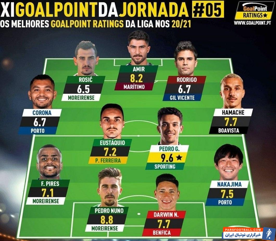 منتخب هفته پرتغال