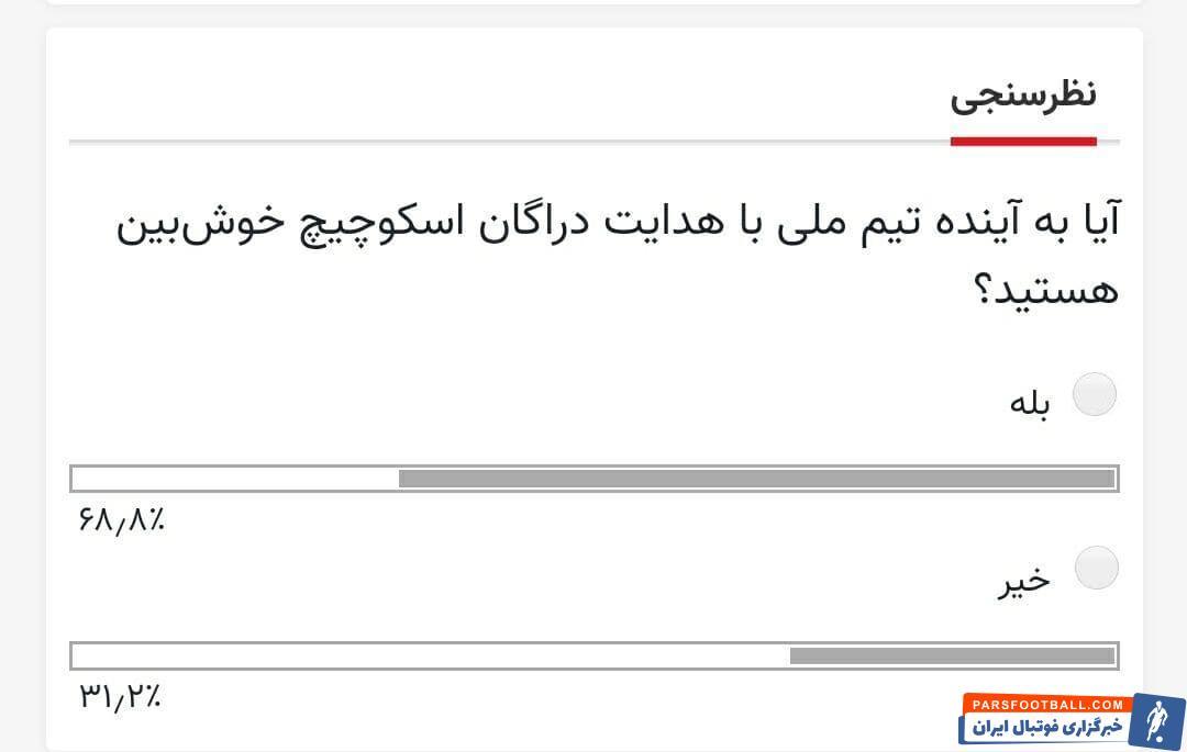 دراگان اسکوچیچ در روزهایی هدایت تیم ملی ایران را برعهده گرفت که بحران عجیبی آغاز شده بود. از یک سو، شکست باورنکردنی مقابل بحرین و عراق...