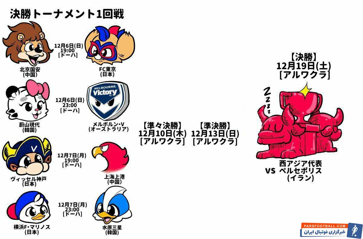 طرح جالب ژاپنی ها برای پرسپولیس در فینال لیگ قهرمانان آسیا