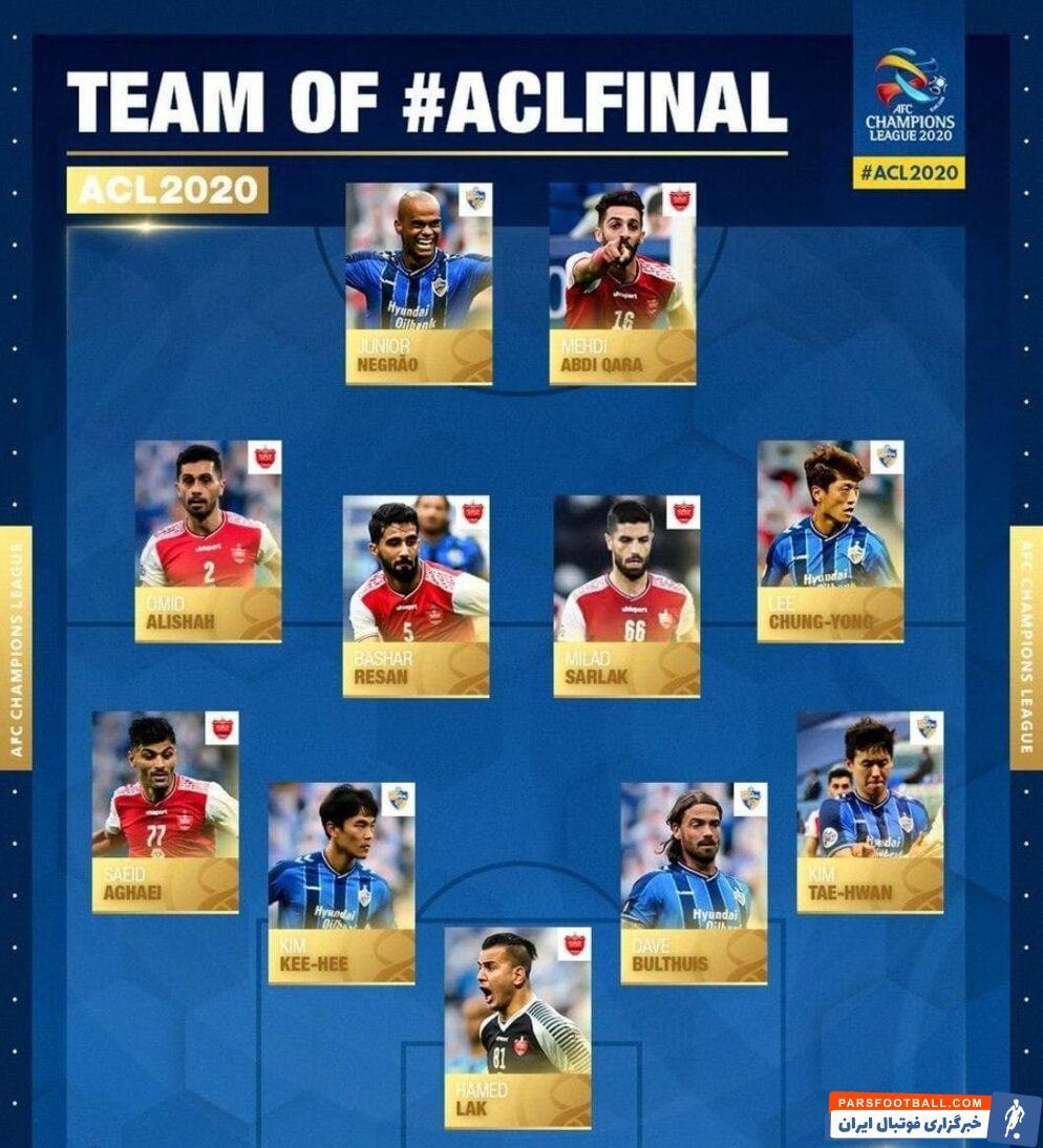 با وجود ناکامی در کسب جام، ۶ بازیکن تیم فوتبال پرسپولیس در تیم منتخب فینال لیگ قهرمانان آسیا قرار گرفتند.