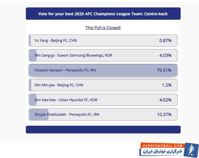 محمدحسین کنعانیزادگان و سعید آقایی، مدافعان پرسپولیس به عنوان بهترینهای لیگ قهرمانان آسیا ۲۰۲۰ انتخاب شدند.