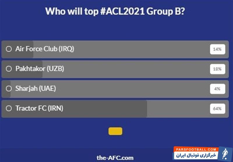 تراکتور صدرنشین گروه B لیگ قهرمانان آسیا از نگاه کاربران AFC