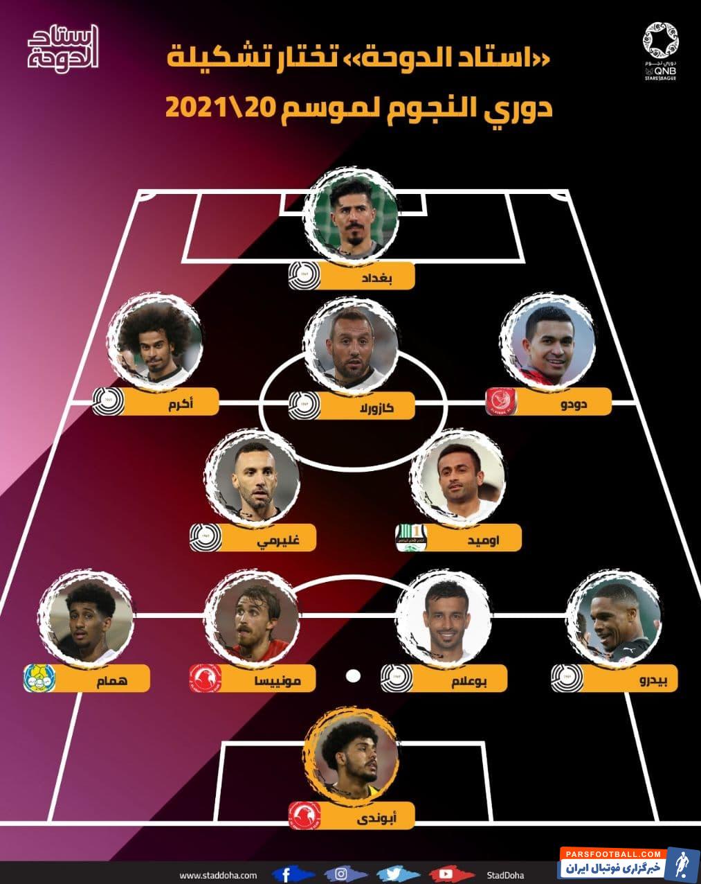 امید ابراهیمی در تیم منتخب لیگ ستارگان قطر