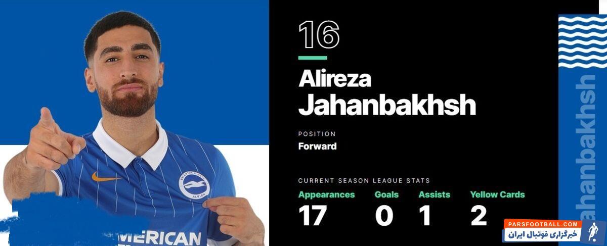 مسئولان باشگاه برایتون در اقدامی عجیب نام و پرچم ایران را از جلوی اسم علیرضا جهانبخش در بخش معرفی بازیکنان حذف کرده بودند.