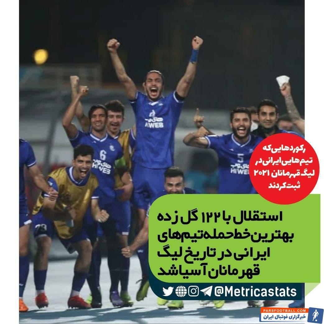 رکوردهای استقلال در لیگ قهرمانان آسیا