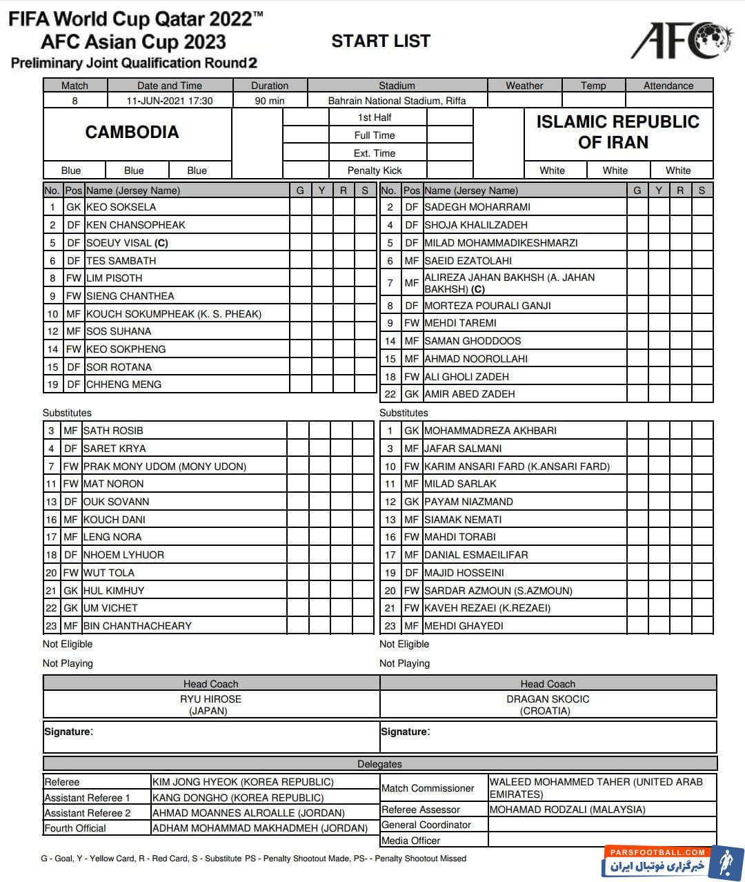 ترکیب 11 نفره تیم ملی ایران مقابل کامبوج و حضور امیر عابدزاده در درون دروازه و سامان قدوس در خط حمله
