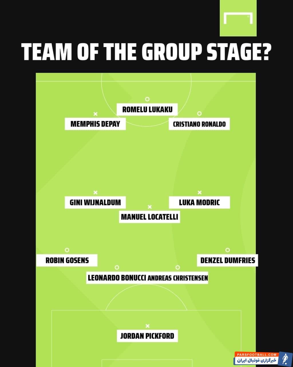 تیم منتخب مرحله گروهی یورو 2020 با حضور رونالدو